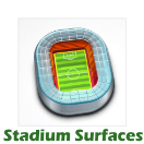 Artificial Turf Grounds
